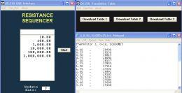 OS Serisi Yazılım Geliştirme Seti